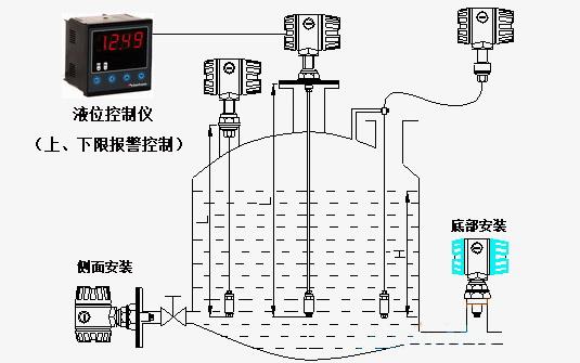 ps2088t 南宁投入式液位变送器|广西投入式液位变送器